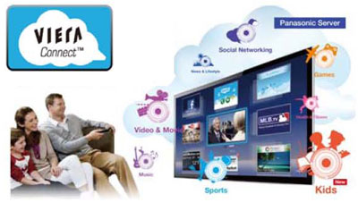 Panasonic Viera TC-P50ST50 50-Inch 1080p Full HD 3D Plasma TV