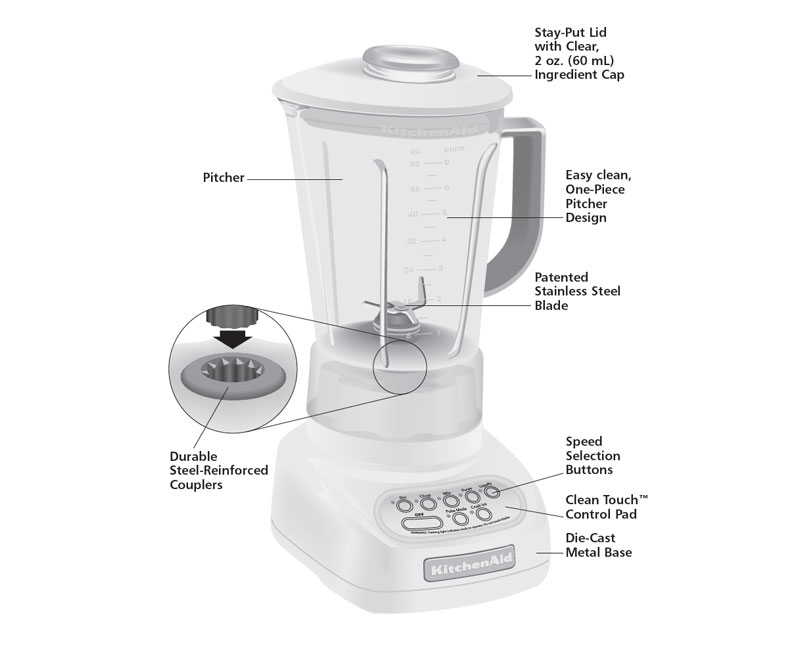 KitchenAid KSB560CU 5-Speed Blender with Polycarbonate Jar ...