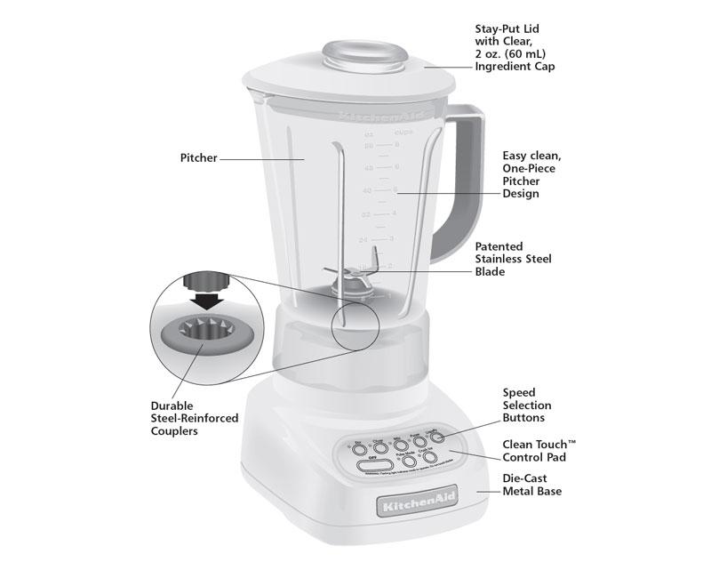 Pleasant Kitchenaid 5 Speed Blender With Polycarbonate Jar Download Free Architecture Designs Osuribritishbridgeorg