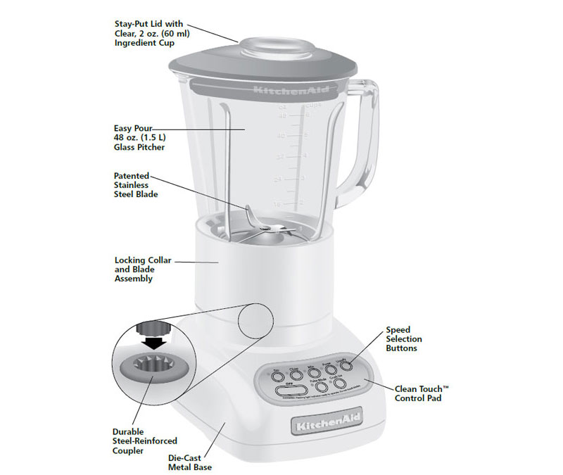 kitchenaid ksb565ob 5 speed blender with glass jar onyx black