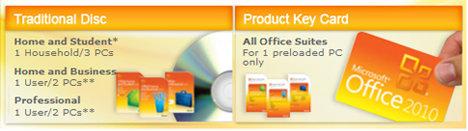 Microsoft Office 2010 Comparison Chart