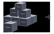 亚马逊存储您的商品-亚马逊物流服务流程
