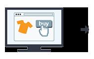 客户订购您的商品-亚马逊物流服务流程
