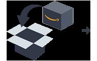 亚马逊对商品进行拣货包装-亚马逊物流服务流程