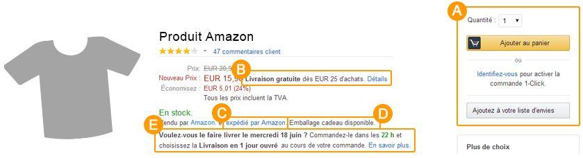 Amazon Seller Product