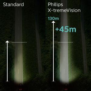 PHILIPS XTREME VISION vs OSRAM NIGHT BREAKER