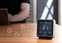 Interfaccia touchscreen;programmazione