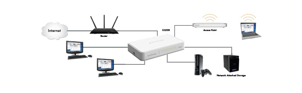 Netgear GS205-100PES Gigabit Ethernet Switch, 5 Porte Gigabit, Bianco
