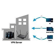 asus-dsl-ac55u-gigabit-modem-router-wireless-ac120
