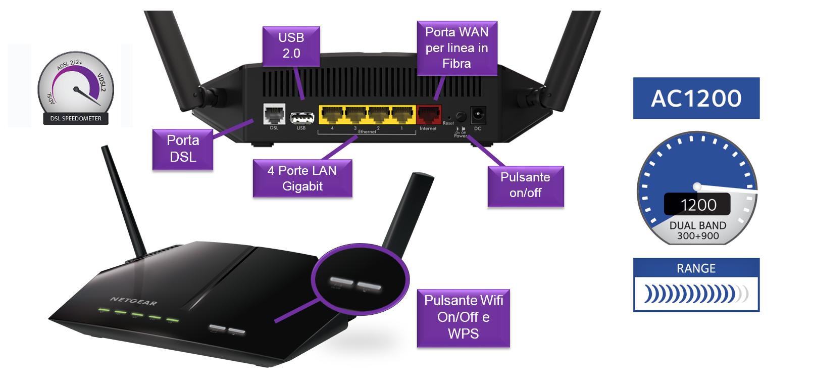 Netgear d6220 100its ac1200mbps modem router vdsl adsl - Porta wan router ...