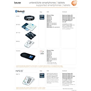smartphone compatibili Health Manager Beurer