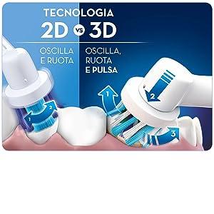 Oral-B Vitality Precision Clean Braun Spazzolino Elettrico, Ricaricabile