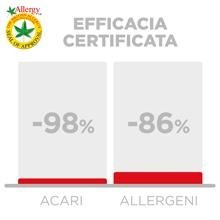 acari, allergeni, test clinici, certificazione, made in Italy