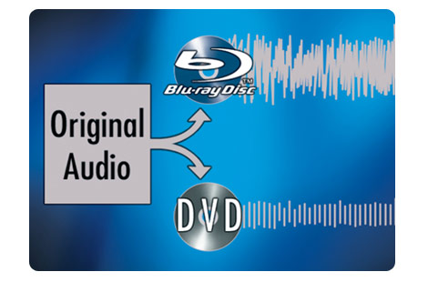 Blu-ray Sound