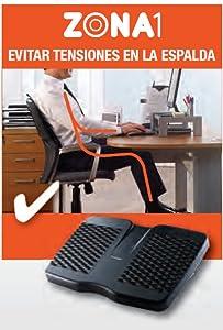 Zona ergonomica 1 - dolores de espalda y lumba