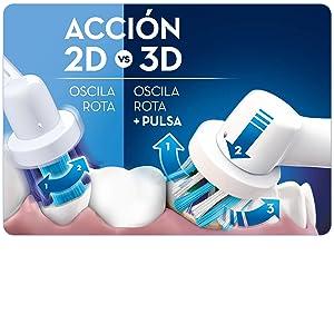 Oral-B Vitality Plus Crossaction - Cepillo de Dientes Eléctrico Recargable con Tecnología Braun, Azul y blanco: Amazon.es: Salud y cuidado personal