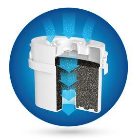 El filtro de la Aqua Optima Evolve