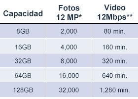 Kingston SDC10/32GB - Tarjeta microSDHC de 32 GB Clase 10 con Adaptador