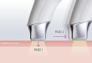 Panasonic ES-WH80 - Depiladora, color blanco: Amazon.es: Salud y ...