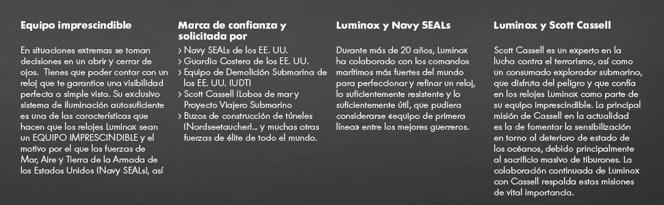 Luminox, aire, al aire libre, Aventura, Visibilidad, sello de la marina, la durabilidad, reloj, co,