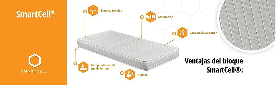 Colchón celular smartcell