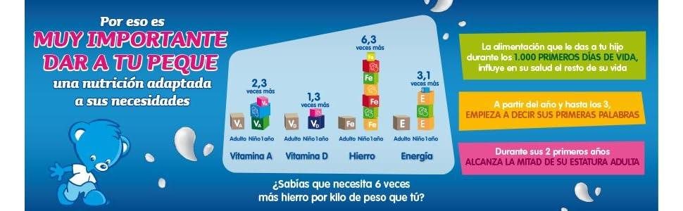nestle bebe, alimentacion bebe, alimentacion infantil, leche crecimiento, energy crecimiento, energy