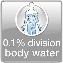 porcentaje agua corporal