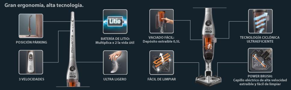 Gran ergonomía, alta tecnología