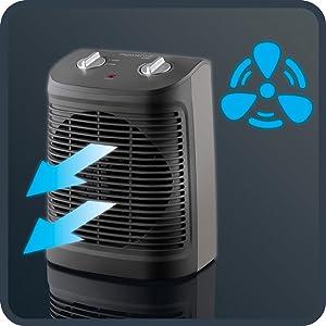 calefactor con ventilador de aire frio