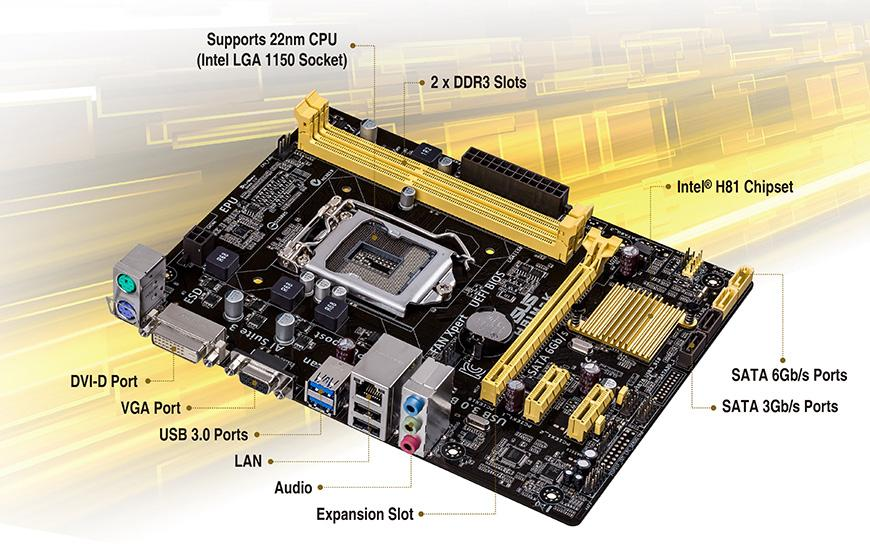 ASUS H81M-D R2.0 INTEL CHIPSET DRIVERS WINDOWS 7
