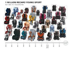 Recaro Young Sport - Silla de coche