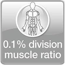 porcentaje masa muscular