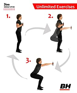 Endurece y tonifica de forma rápida pectorales, piernas, brazos y abdominales. El complemento ideal para tu sesión de HIIT (Hight Intensity Interval ...