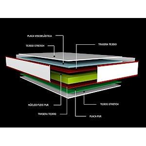 LA WEB DEL COLCHON - Colchón Visco King 1 110 x 190 (Medida Especial) x 20 cms.