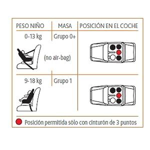 Chicco Eletta Comfort - Silla de coche, grupo 0+/1 (0-18 kg), 7,8 kg, color gris: Amazon.es: Bebé