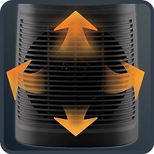 calefactor rowenta con perfecta difusion del calor