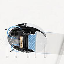 Ecovacs Deebot M88 Aspiradora, 56 Decibelios, Blanco: 260