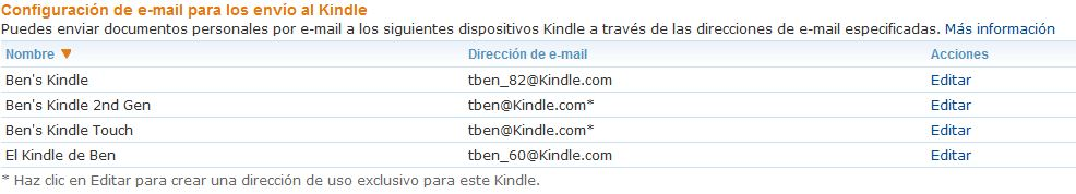 Description: Screenshot displaying how to select which devices registered on your Amazon account are assigned to your Kindle e-mail 
