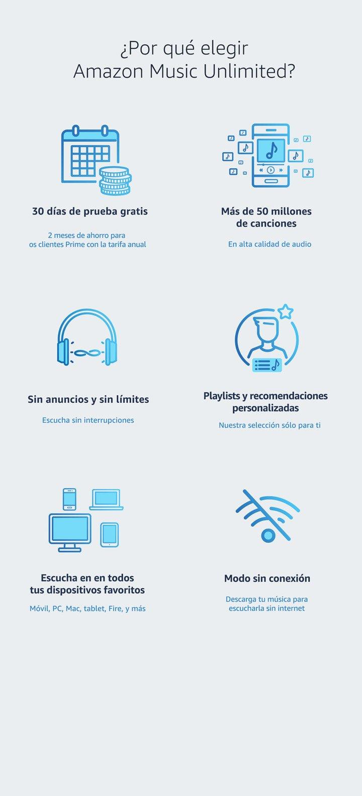 Amazon Music Unlimited - Más de 50 millones de canciones en alta calidad de audio. Plsylists y recomiendaciones personalizadas. Escucha en todos tus dispositivos favoritos y en modo sin conexión. Prueba gratis durante 30 días.