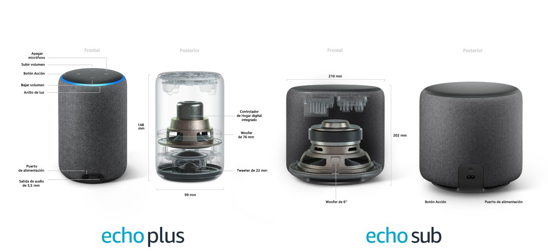 Echo Plus Stereo System – 2 Echo Plus (2.ª generación), Tela de color negro + 1 Echo Sub