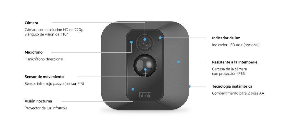 Blink XT Sistema de cámaras de seguridad con detección de movimiento, instalación en paredes, vídeo HD, 2 años de autonomía y almacenamiento en el ...