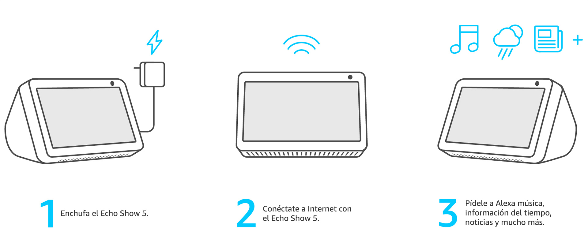 Echo Show 5 (blanco) + Amazon Smart Plug (enchufe inteligente wifi), compatible con Alexa