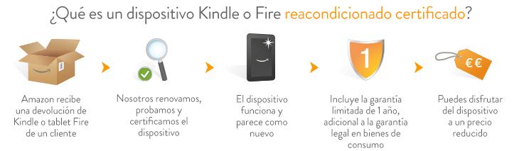 Kindle Reacondicionado Certificado
