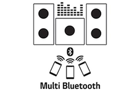 Top Bluetooth Wireless Garage Door Opener Kits together with Ground rules in addition Set Up A Home Theater Pc And Control It With Your Android Phone as well Lg NP5550WO likewise Details. on android remote