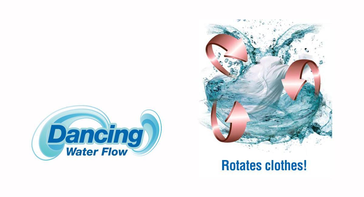 Panasonic 7 kg Fully-Automatic Top Loading Washing Machine (NA ...