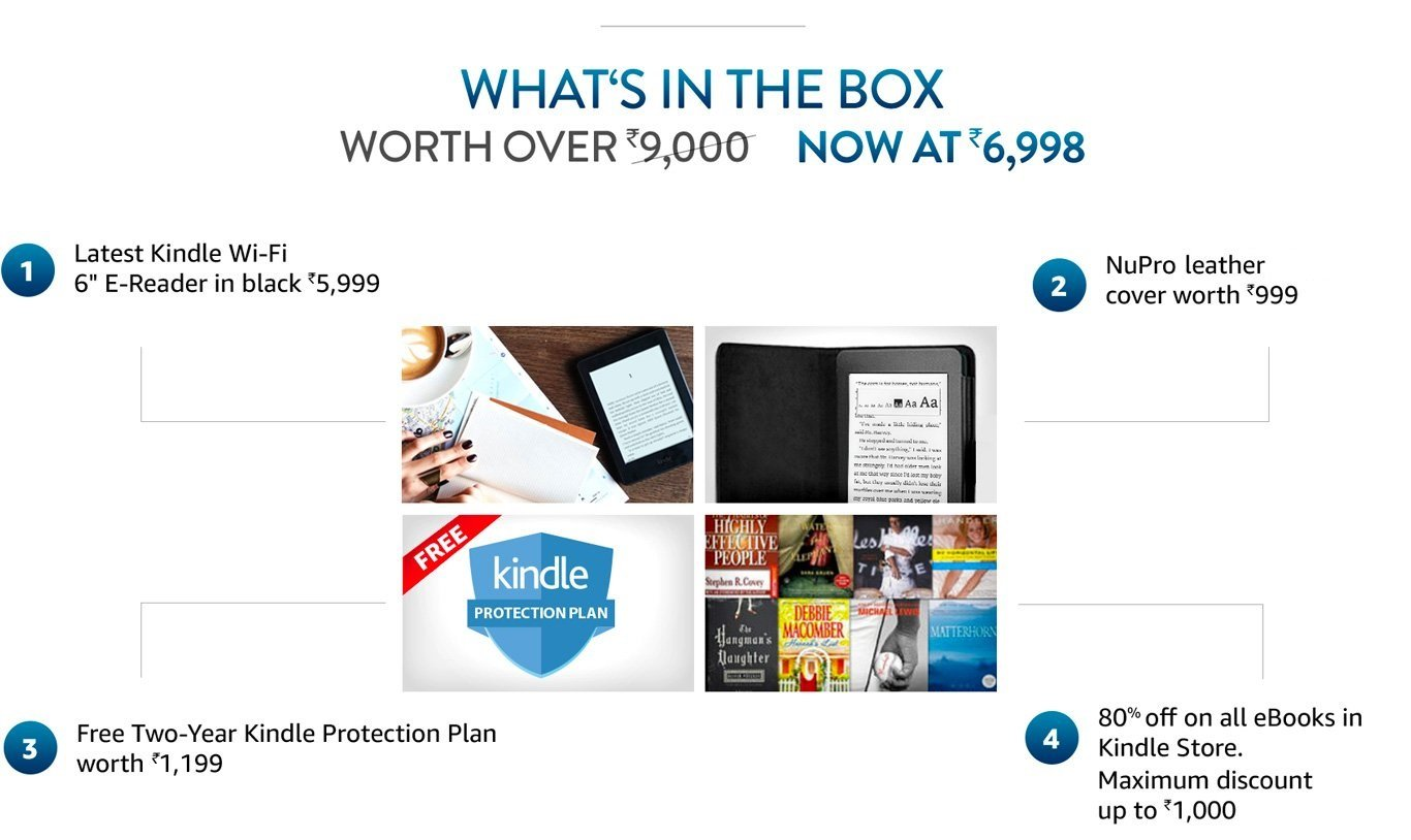 Kindle starter pack with all new kindle e reader black mrp rs kindle paperwhite starter pack with kindle nupro cover free two year device total protection plan and ebooks offer for just 12298 fandeluxe Image collections