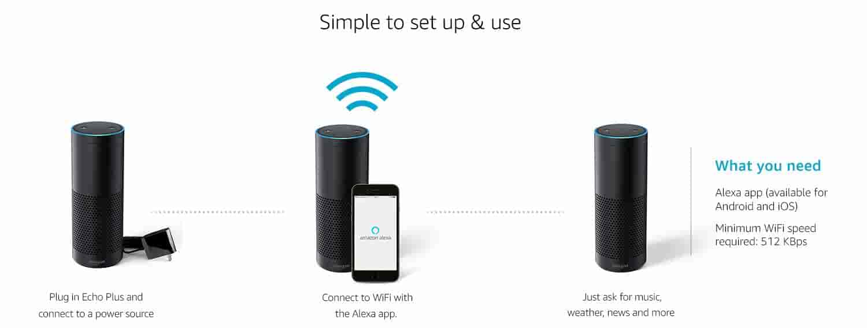 What is Amazon Echo Plus?