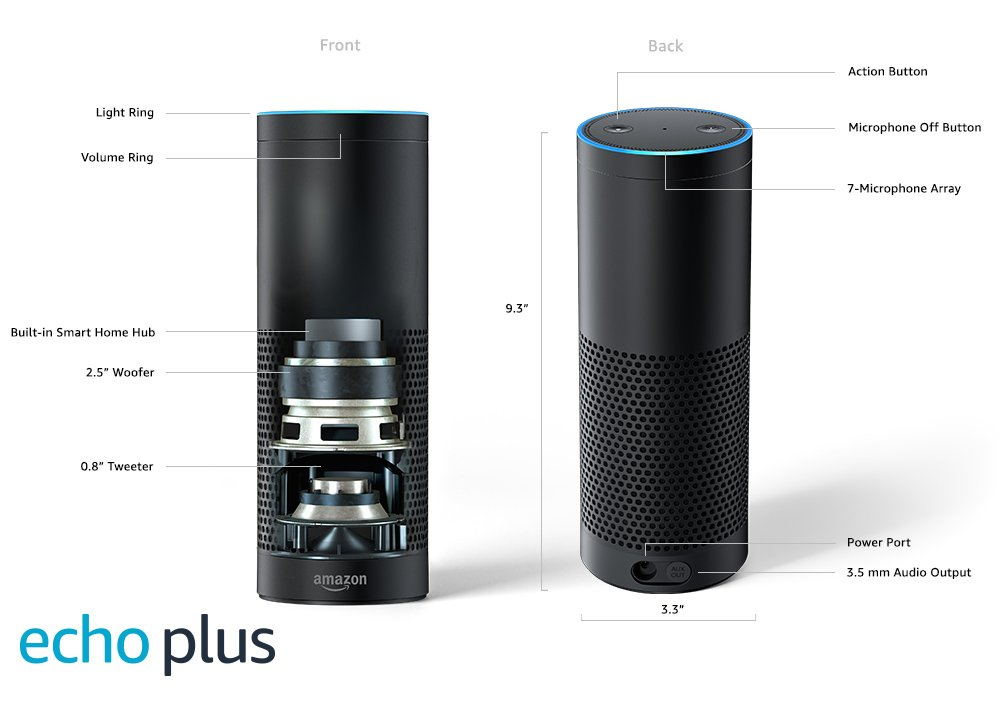 Amazon Echo Plus Price Features Reviews In India Buy Echo