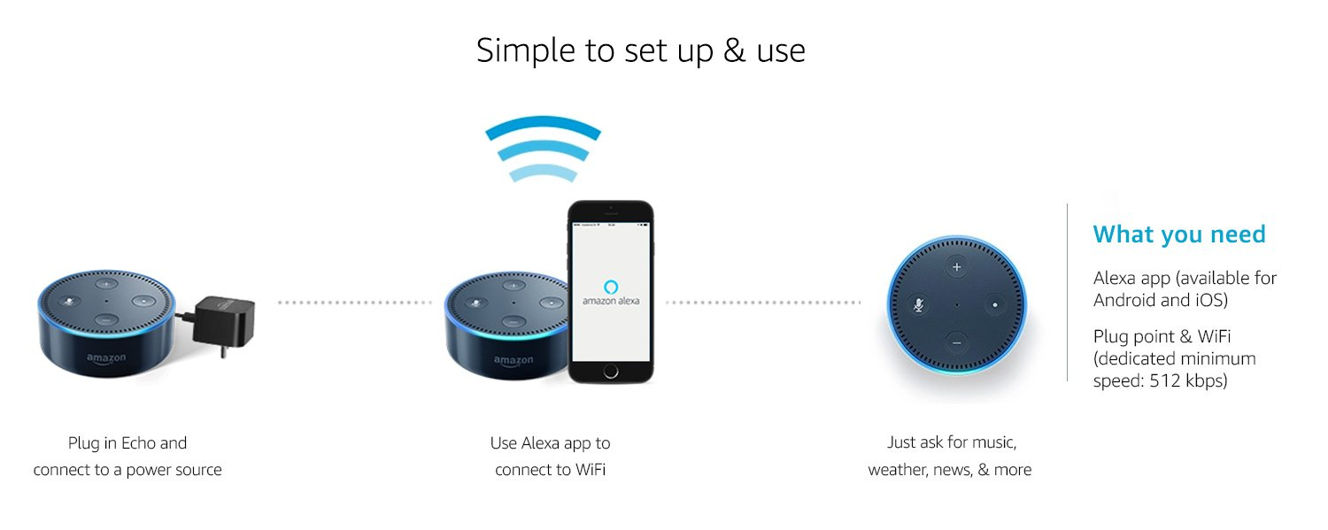 Echo Dot (2nd Gen) - Smart speaker with Alexa (White)