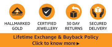 Secured Packaging | Insured Delivery | No Returns